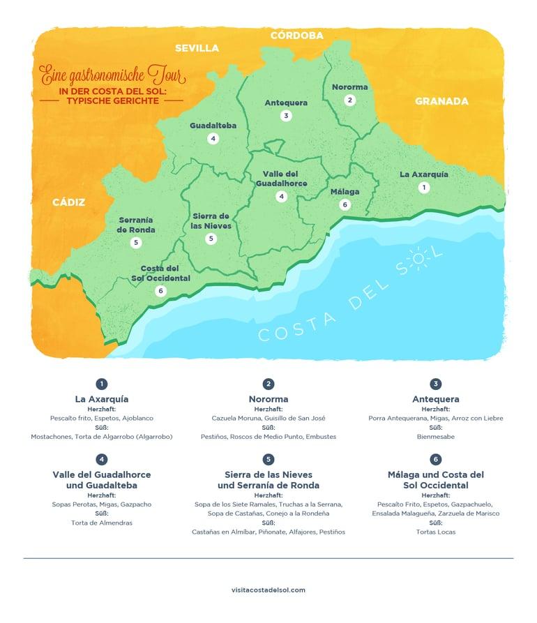 Eine gastronomische Tour an der Costa del Sol: das Beste aus jeder Provinz