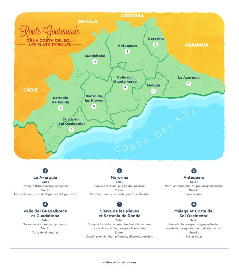 Séjour gastronomique Costa del Sol