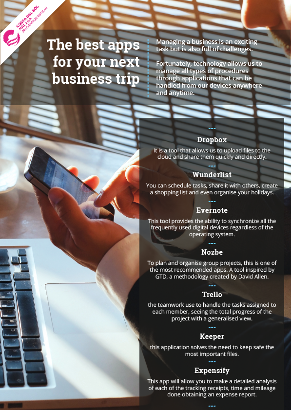 The best apps for your next business trip