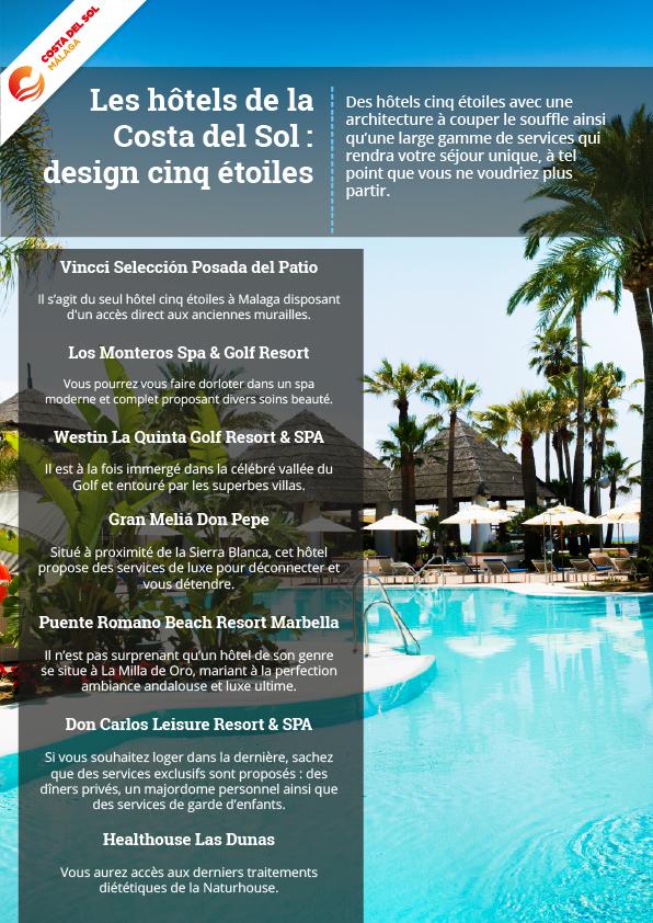 Hôtels de la Costa del Sol: cinq étoiles