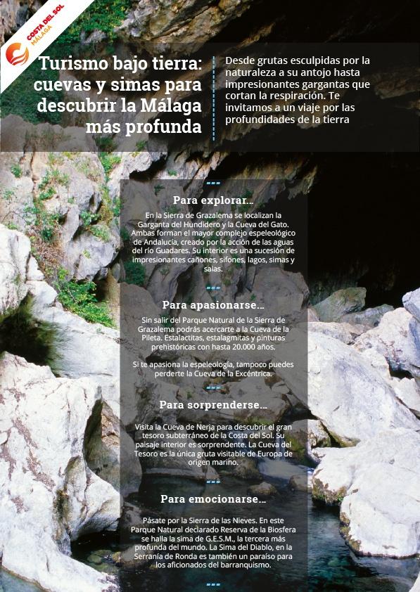 Cuevas y simas de Málaga