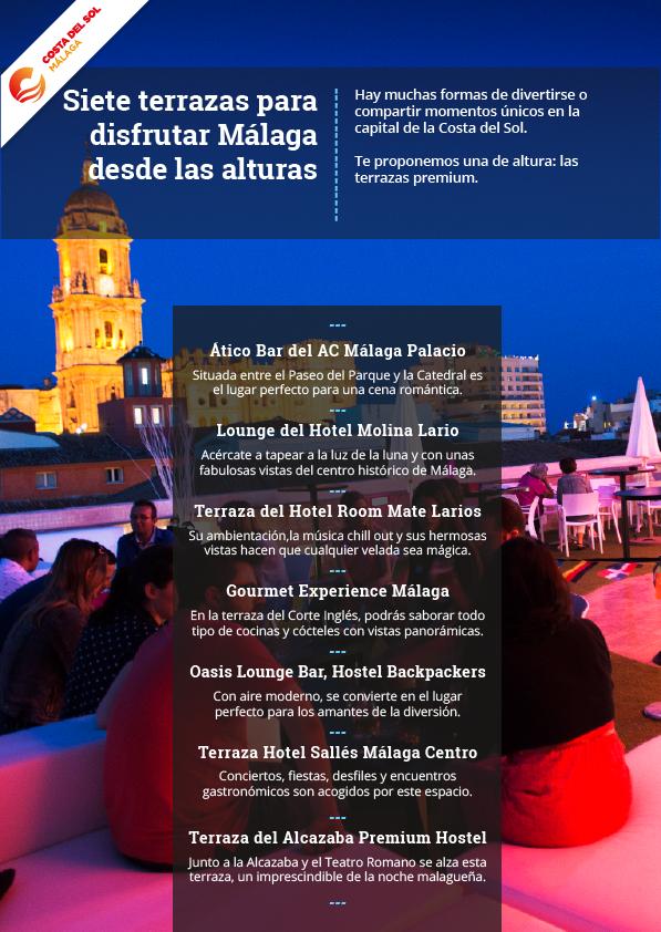 Siete Terrazas Para Disfrutar Málaga Desde Las Alturas