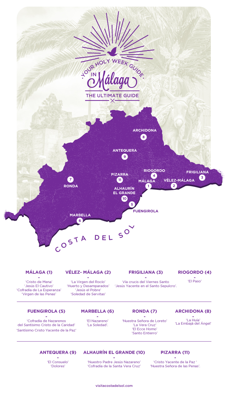 Holy Week processions in Malaga