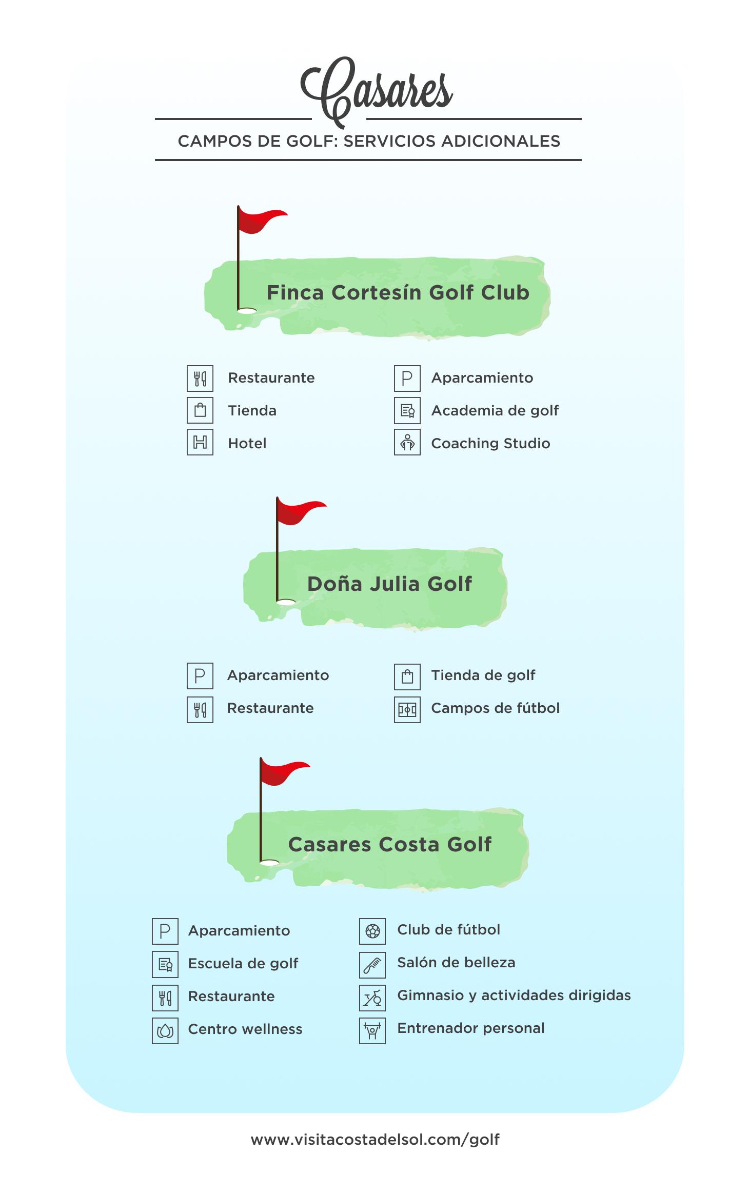 csol_#113_infografia_golf_casares-2