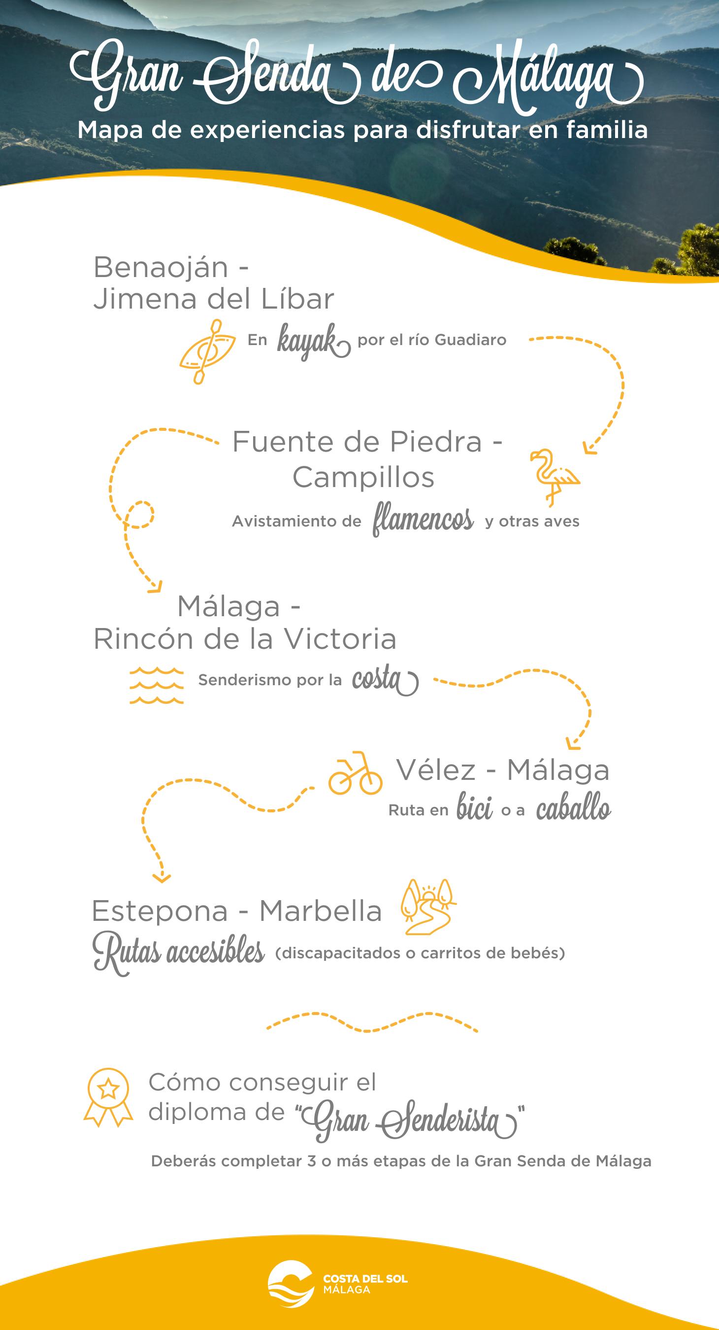 La gran senda de Málaga en familia