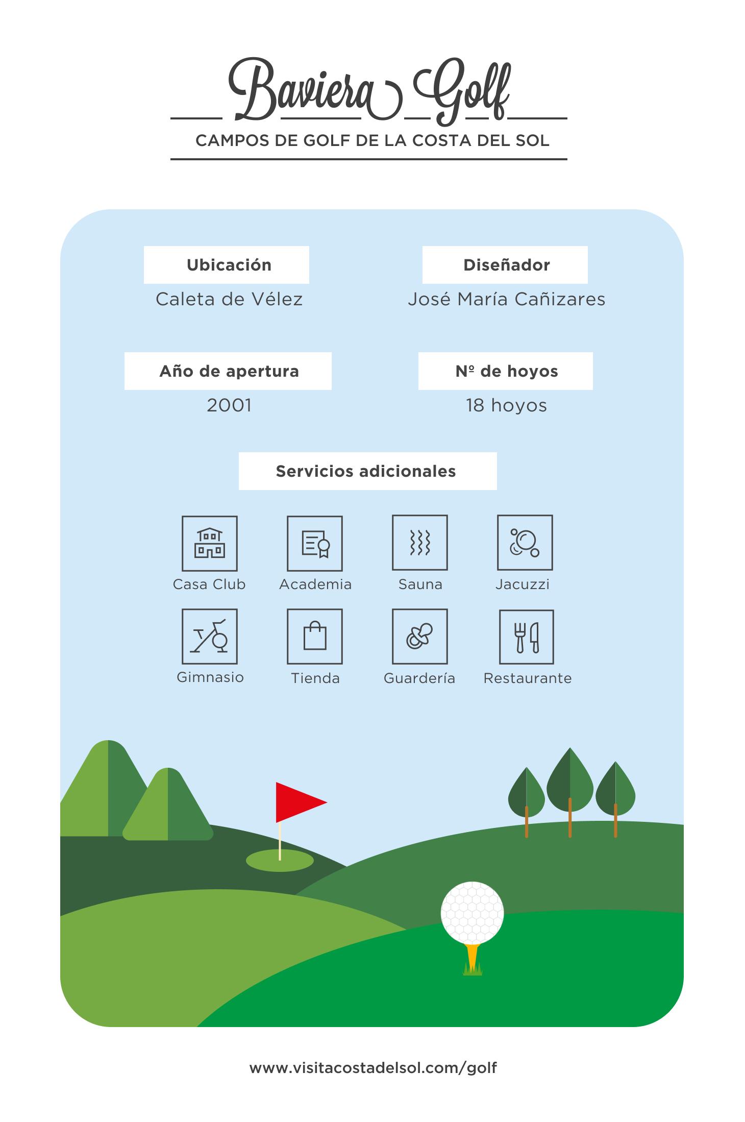 csol_#13_infografia_golf_baviera-ES