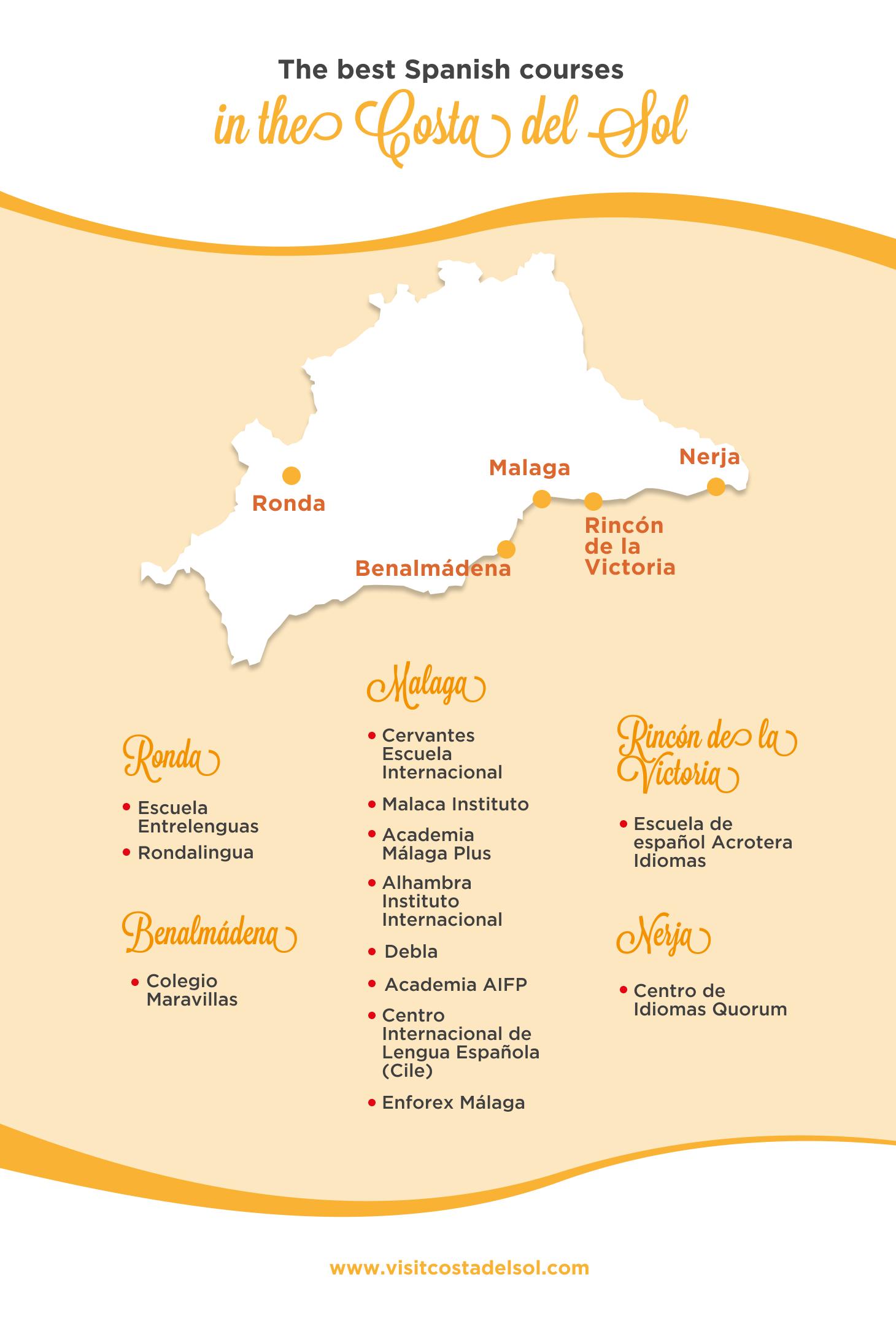 csol_#15_academias español_EN