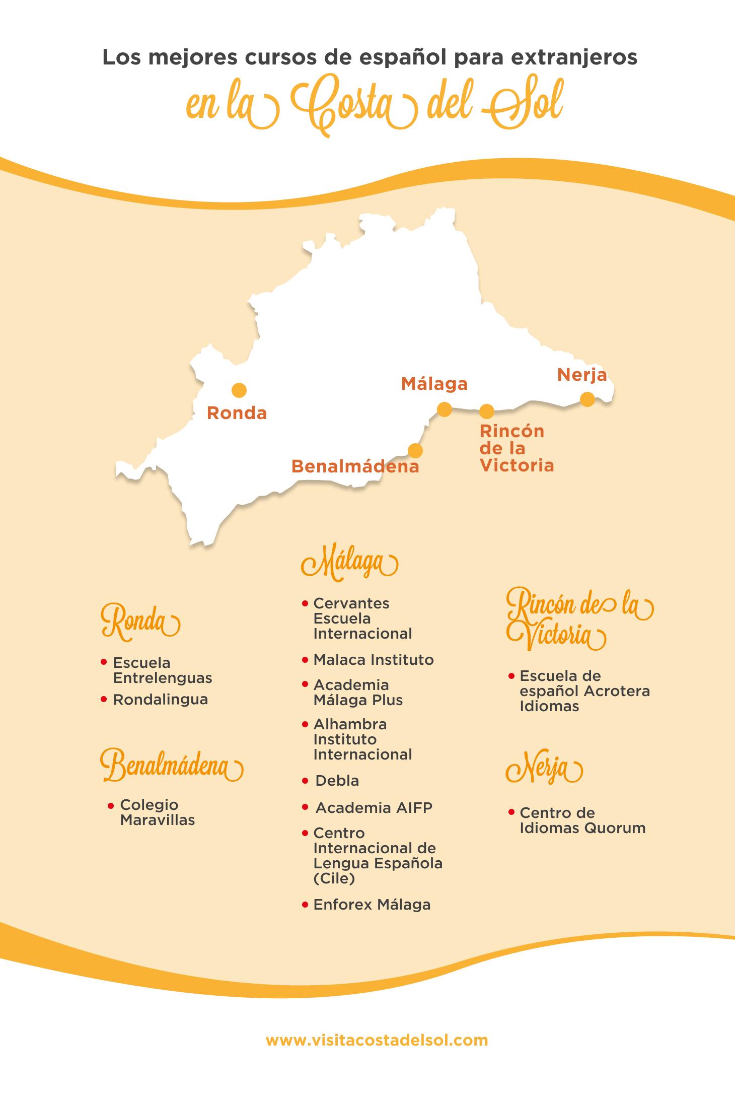 csol_#15_academias español_ES (Elegida)