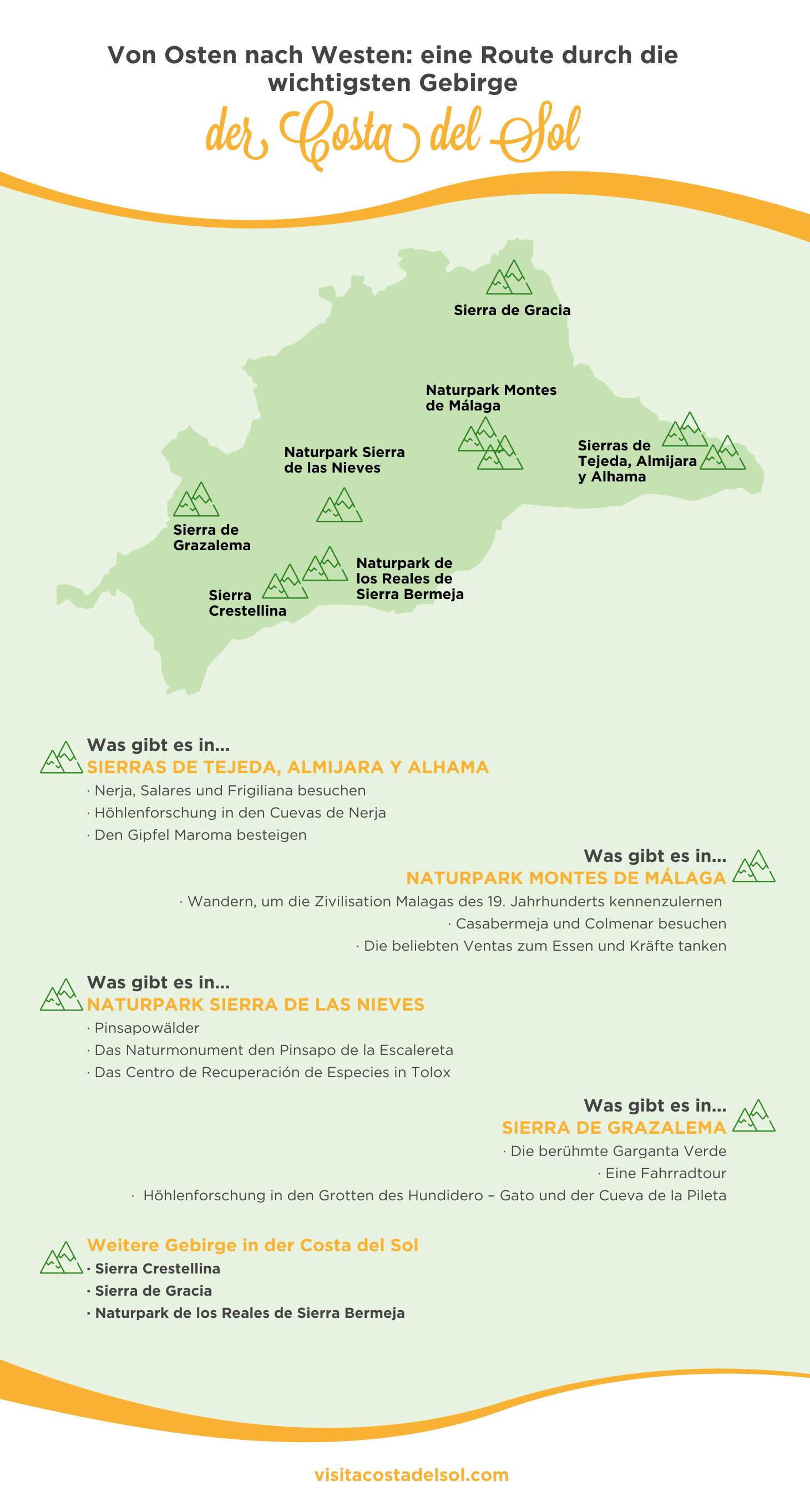 Route durch die wichtigsten gebirge der Costa del Sol