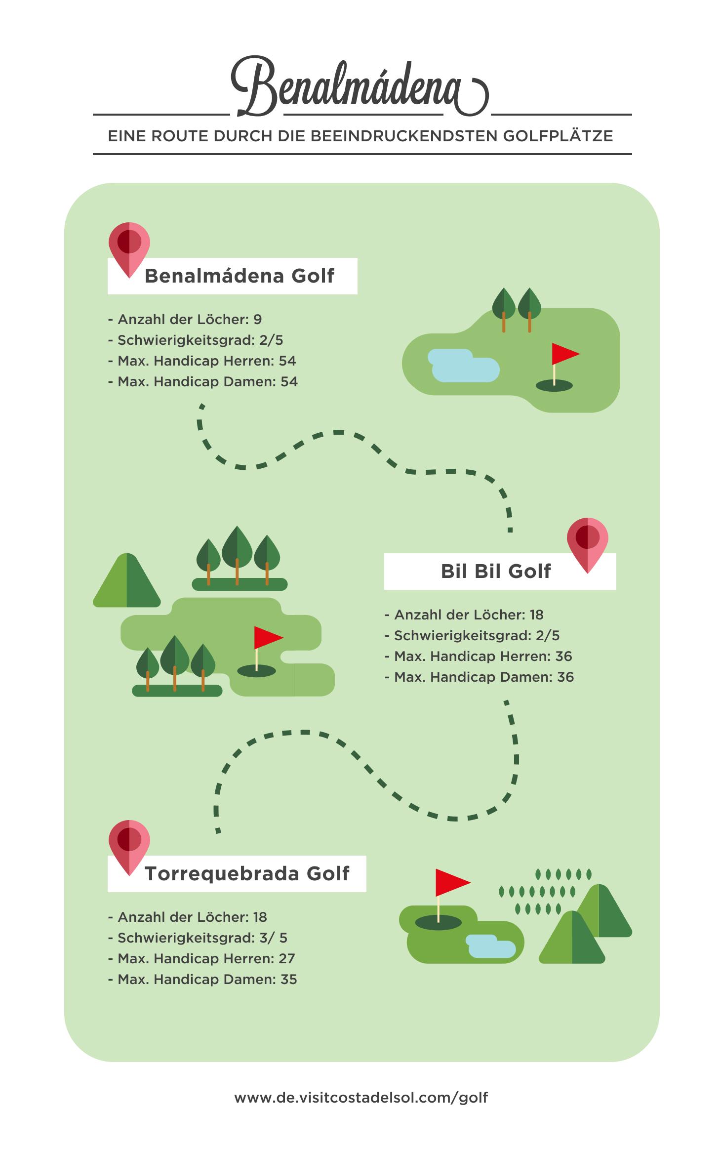Benalmádena golf