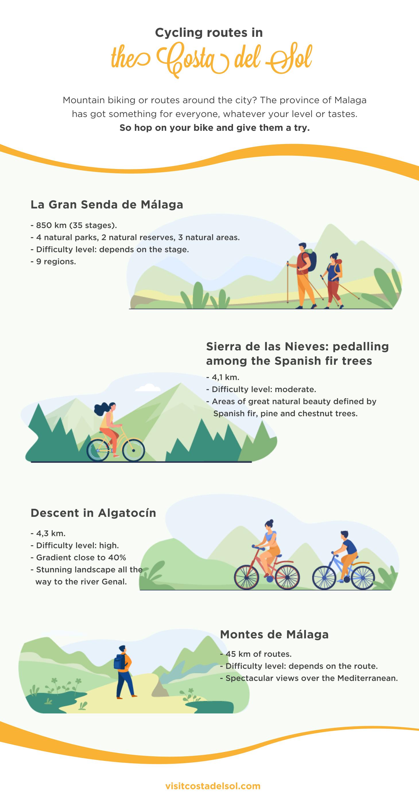 Cycling routes Malaga