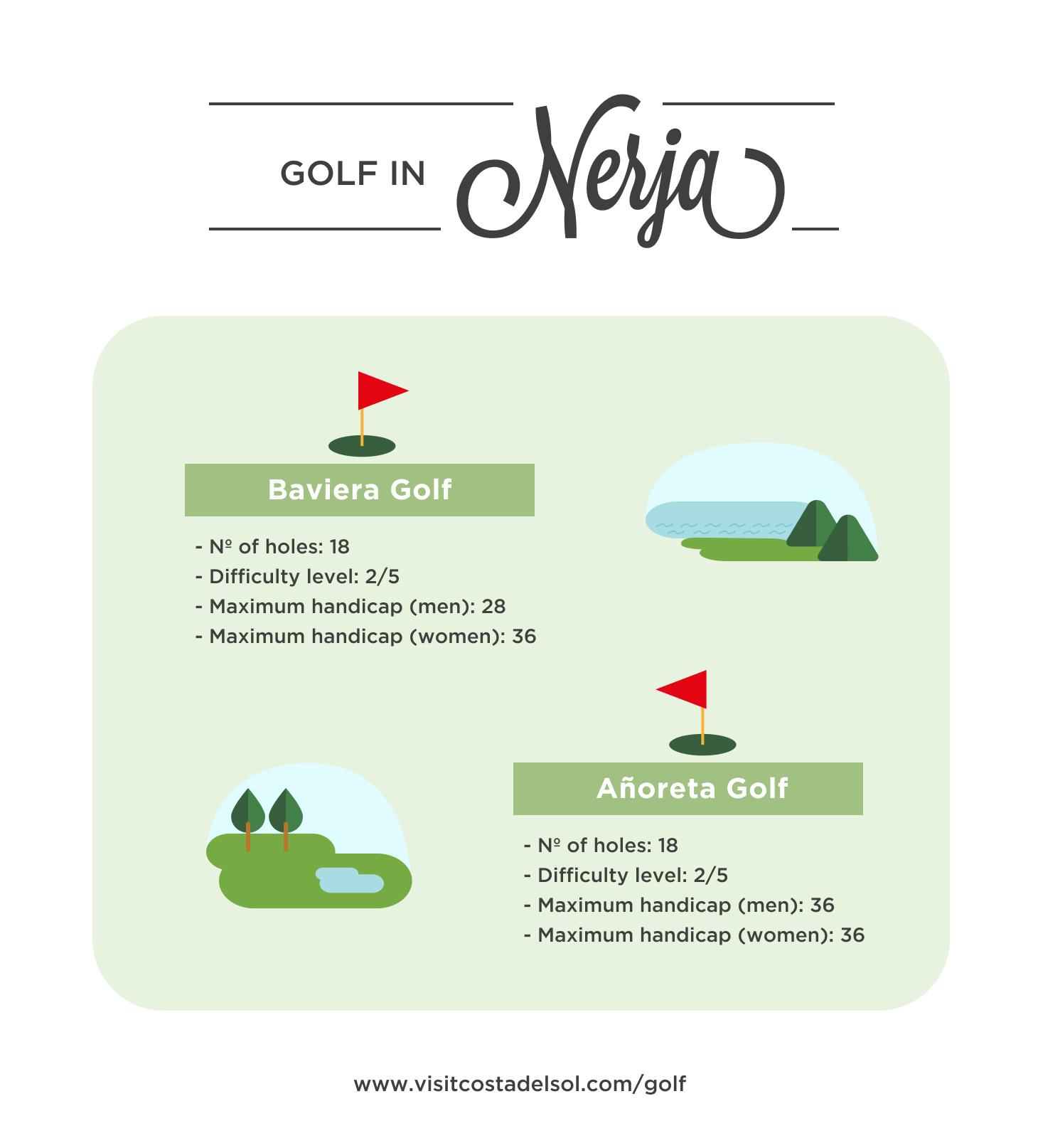 Golf Nerja