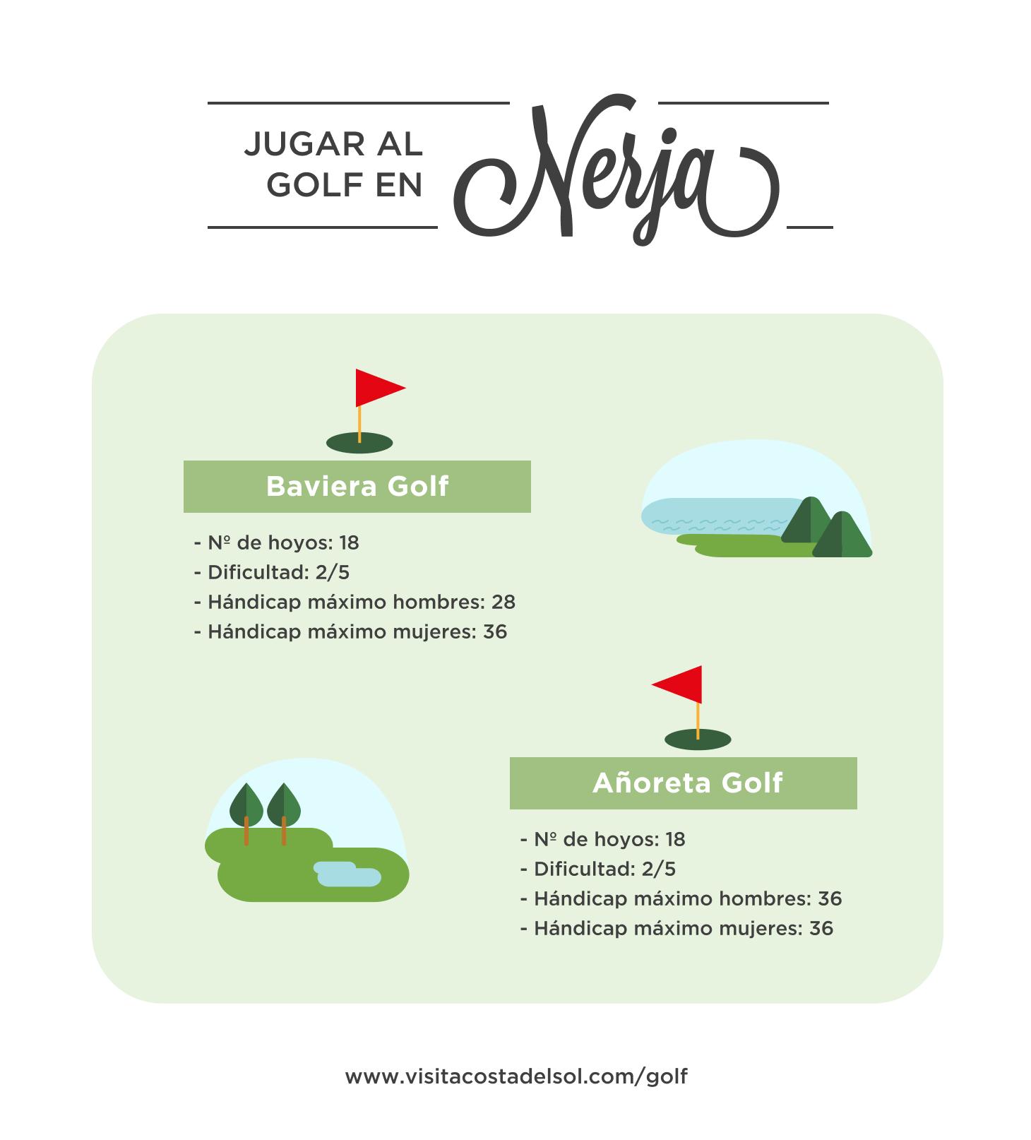 Nerja Golf