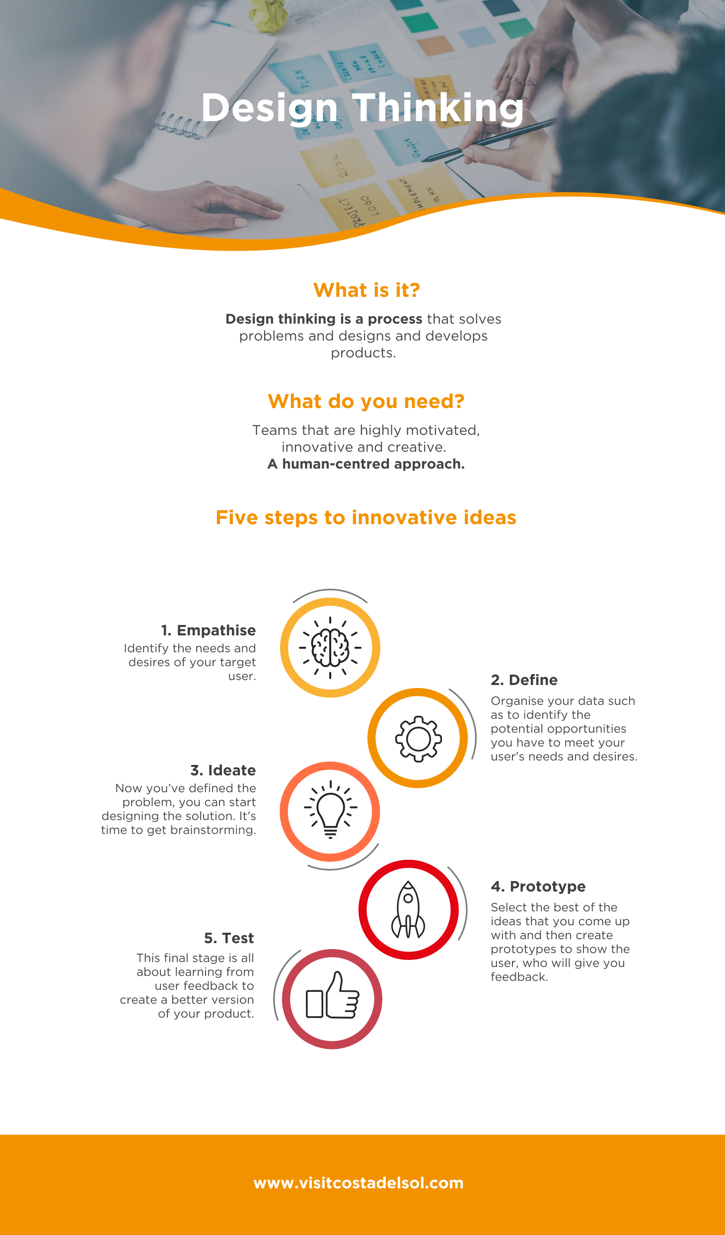 csol_infografia_2_design thinking_EN