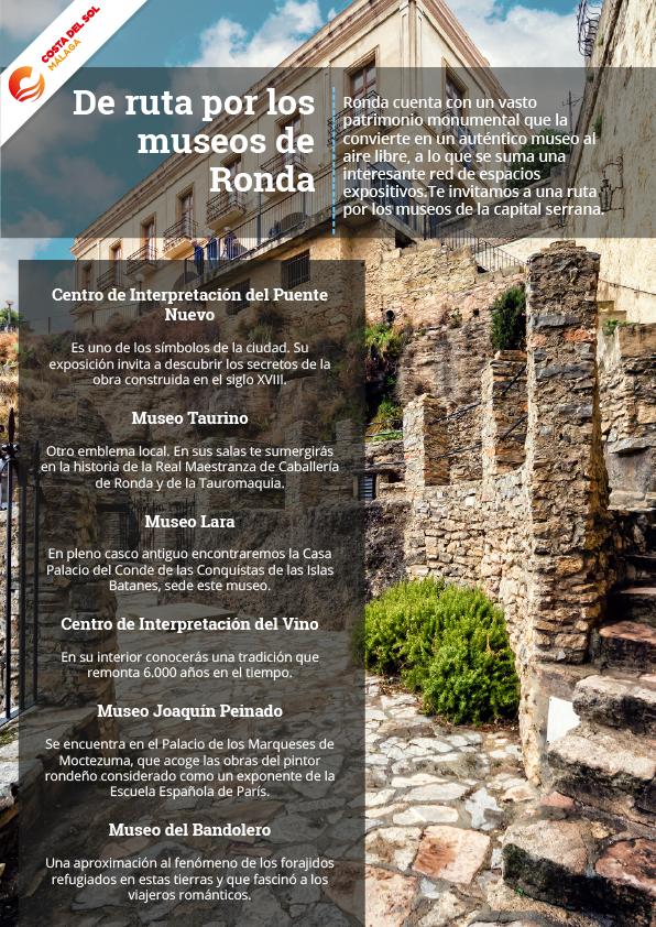 Museos de Ronda